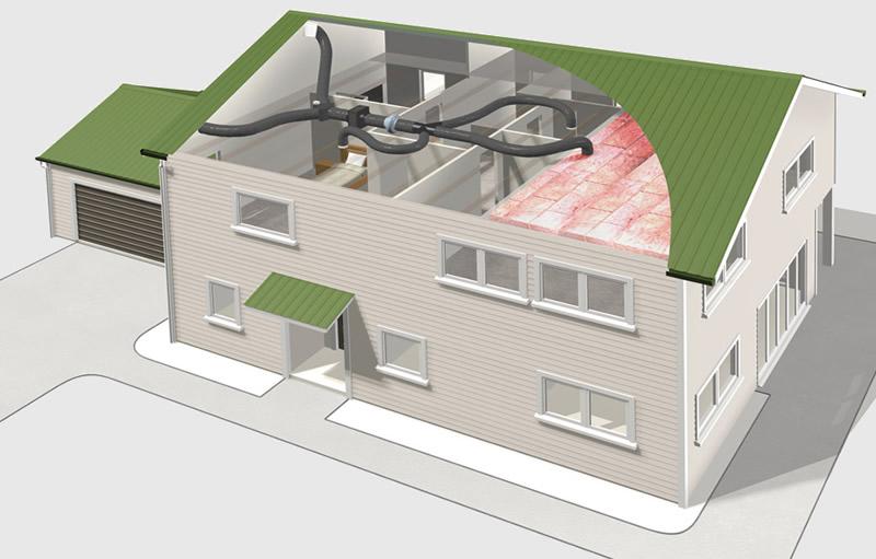How Do Home Ventilation Systems Work